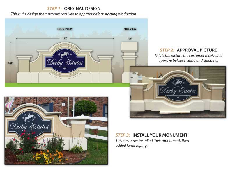 Best Sign Monuments Design Studio - Our Process